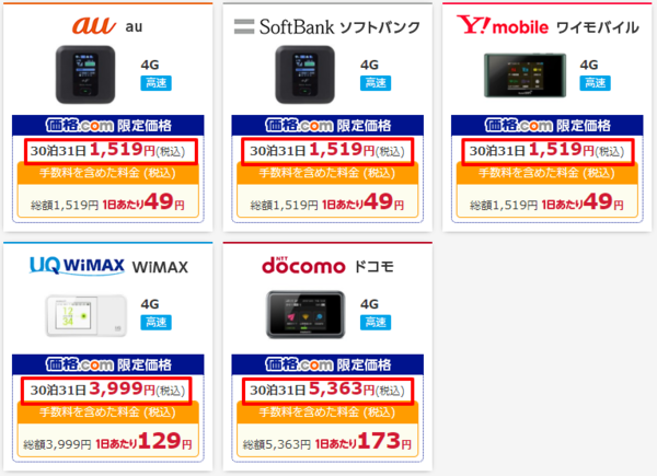 価格-com-Wi-Fiレンタル比較