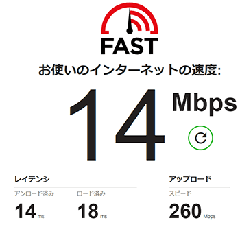 Yahoo!BB光の回線速度