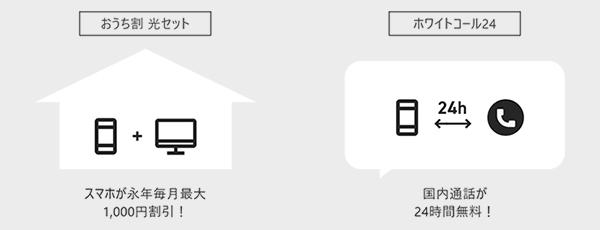 おうち割光セット_NURO光